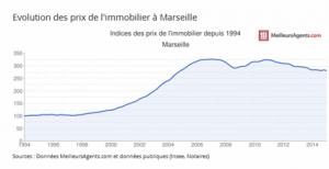 20150701 - Marseille priser3